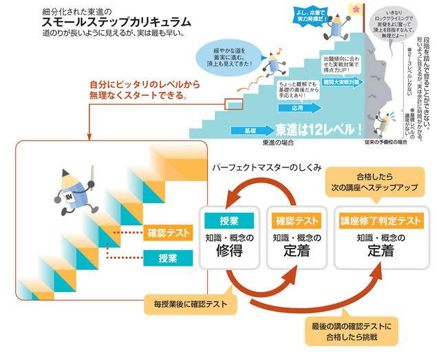s_step_img1